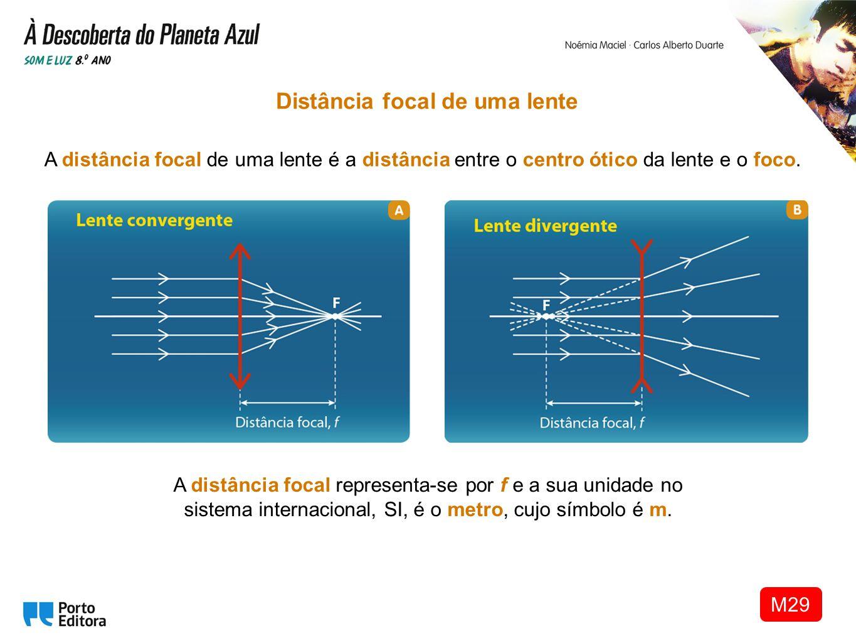 Distância focal de uma lente