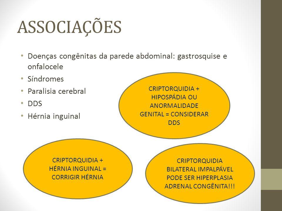 ASSOCIAÇÕES Doenças congênitas da parede abdominal: gastrosquise e onfalocele. Síndromes. Paralisia cerebral.