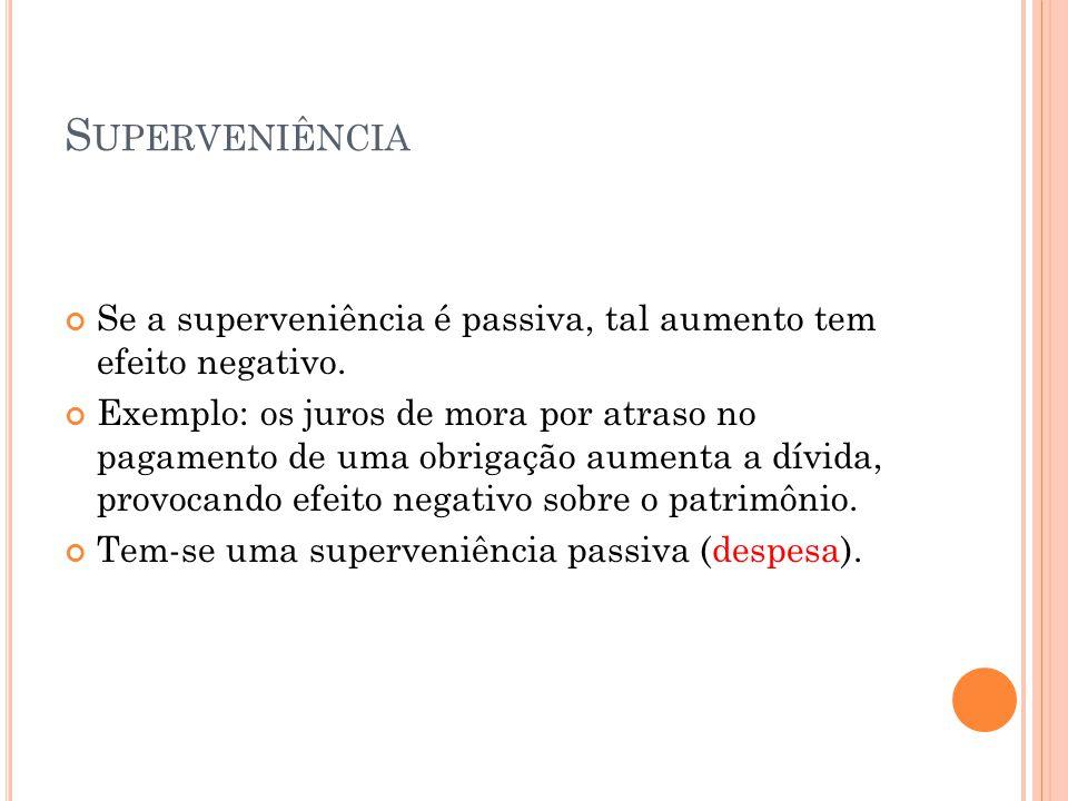 Superveniência Se a superveniência é passiva, tal aumento tem efeito negativo.