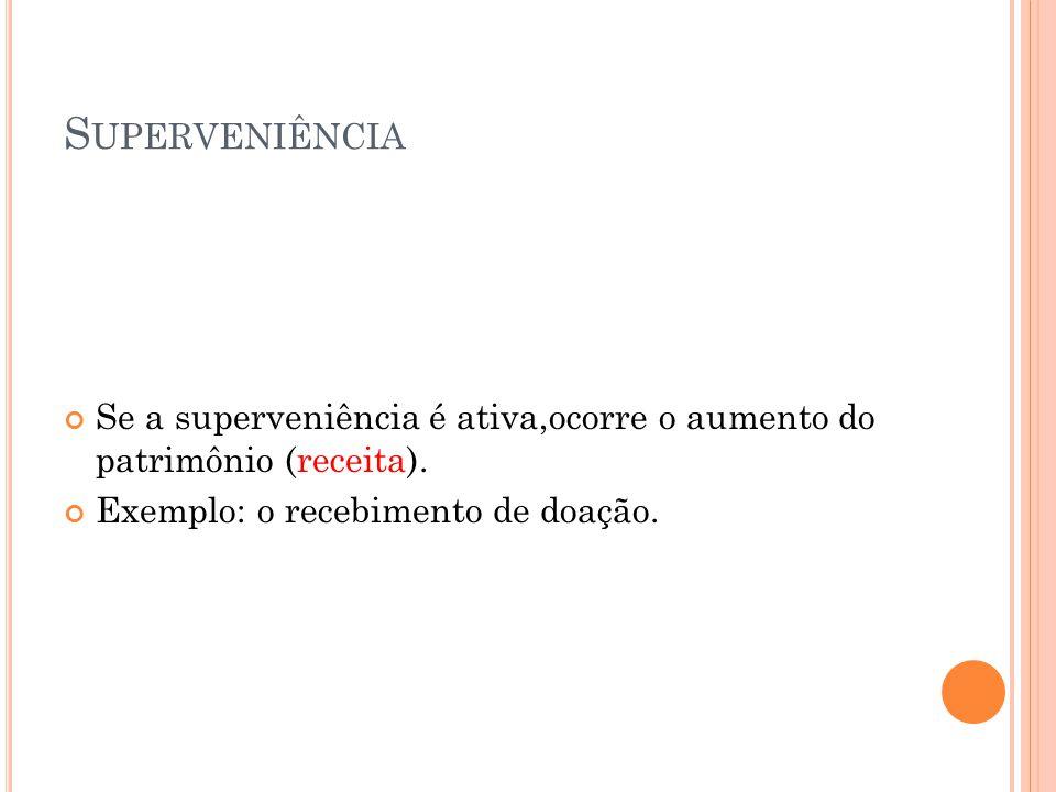 Superveniência Se a superveniência é ativa,ocorre o aumento do patrimônio (receita).
