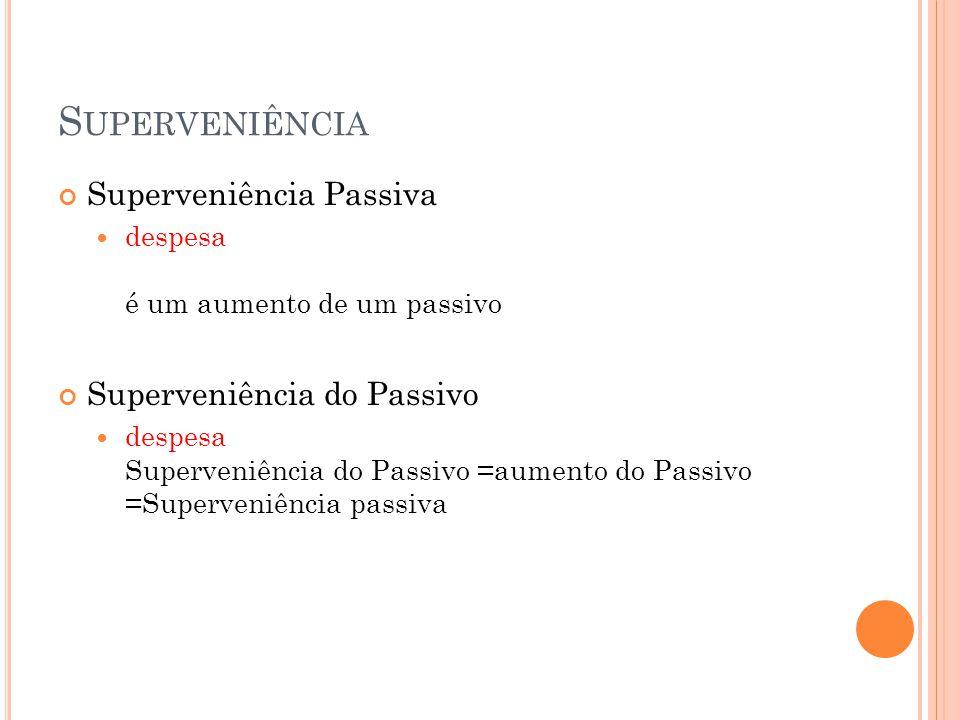 Superveniência Superveniência Passiva Superveniência do Passivo