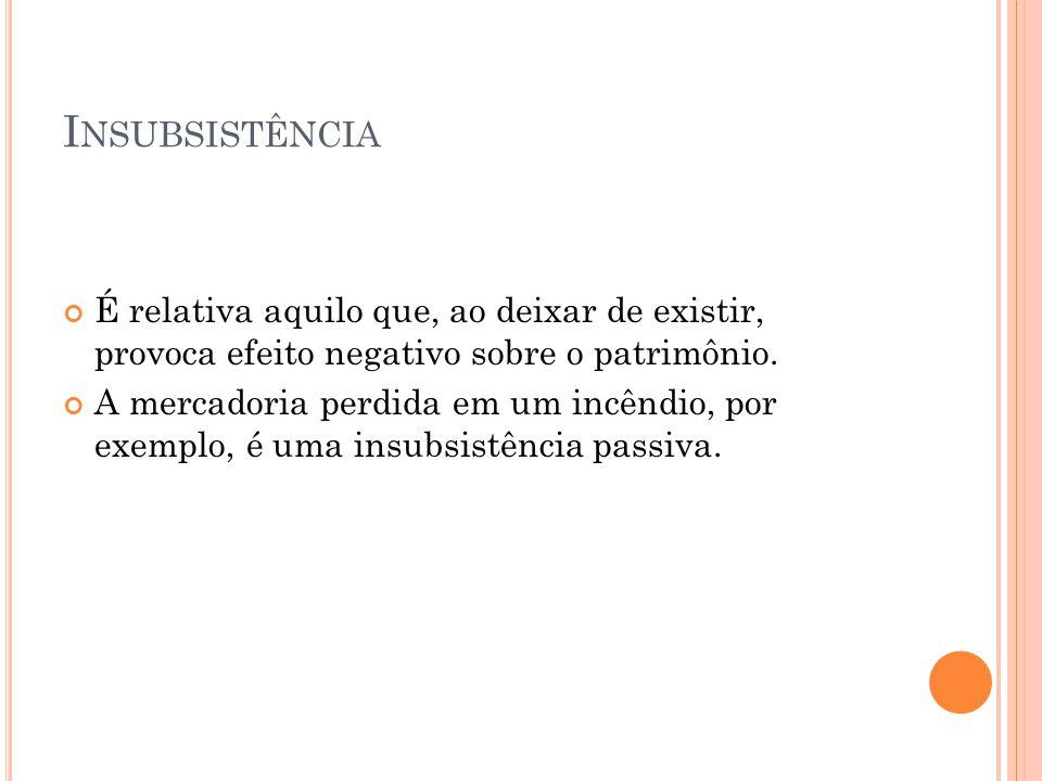 Insubsistência É relativa aquilo que, ao deixar de existir, provoca efeito negativo sobre o patrimônio.