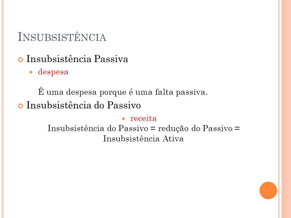 Insubsistência Insubsistência Passiva Insubsistência do Passivo