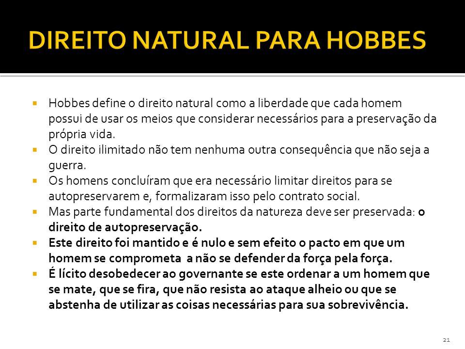 DIREITO NATURAL PARA HOBBES