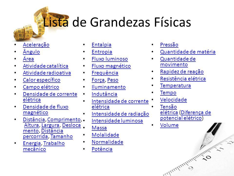 Lista de Grandezas Físicas