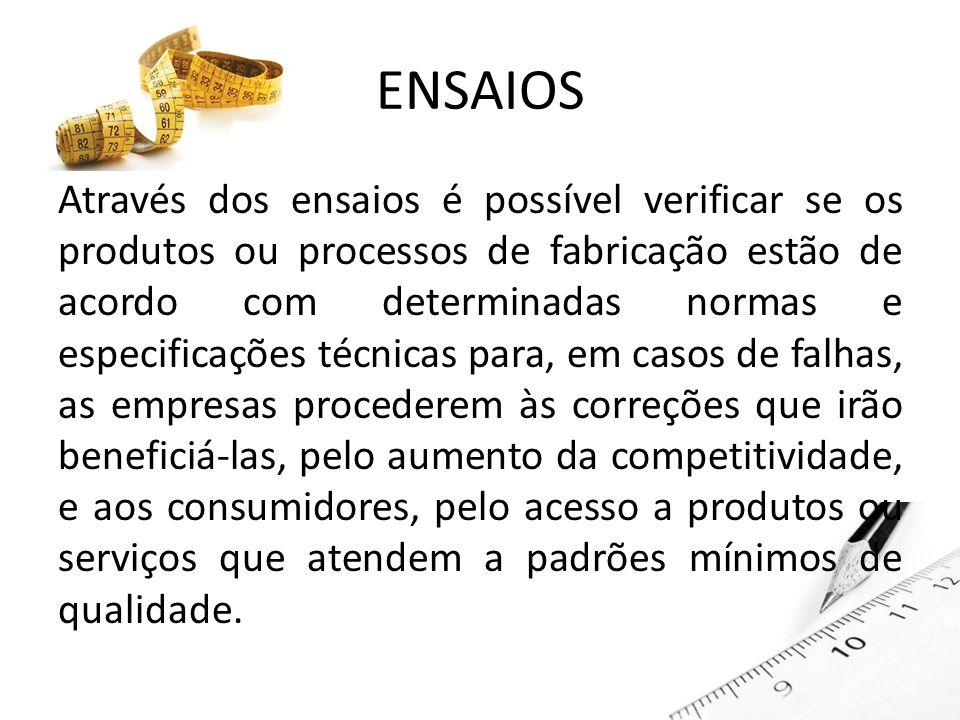 ENSAIOS