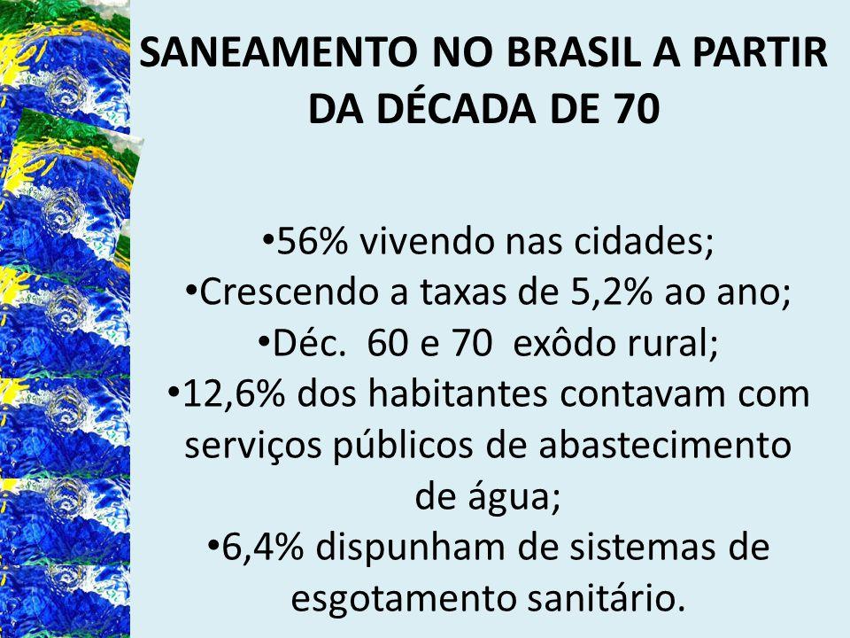 SANEAMENTO NO BRASIL A PARTIR DA DÉCADA DE 70