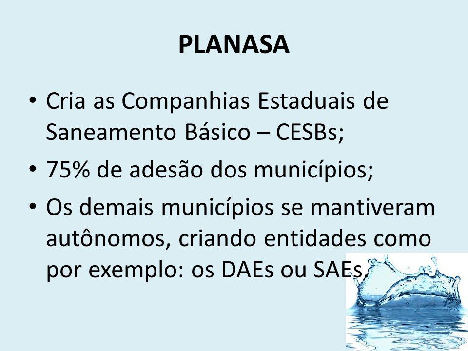 PLANASA Cria as Companhias Estaduais de Saneamento Básico – CESBs;