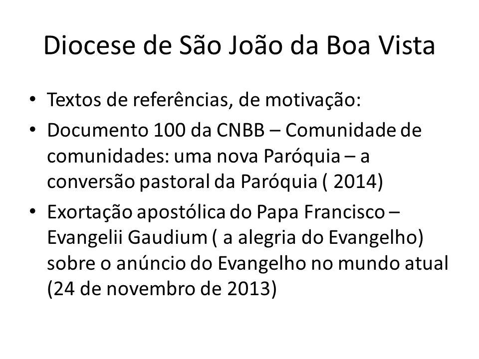 Diocese de São João da Boa Vista