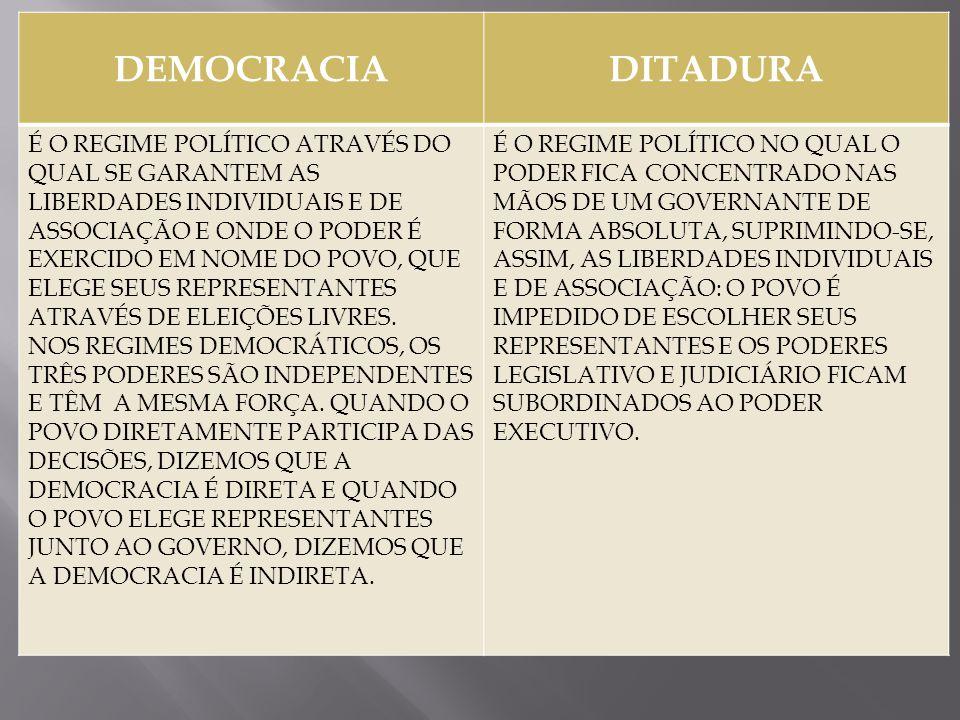 DEMOCRACIA DITADURA.
