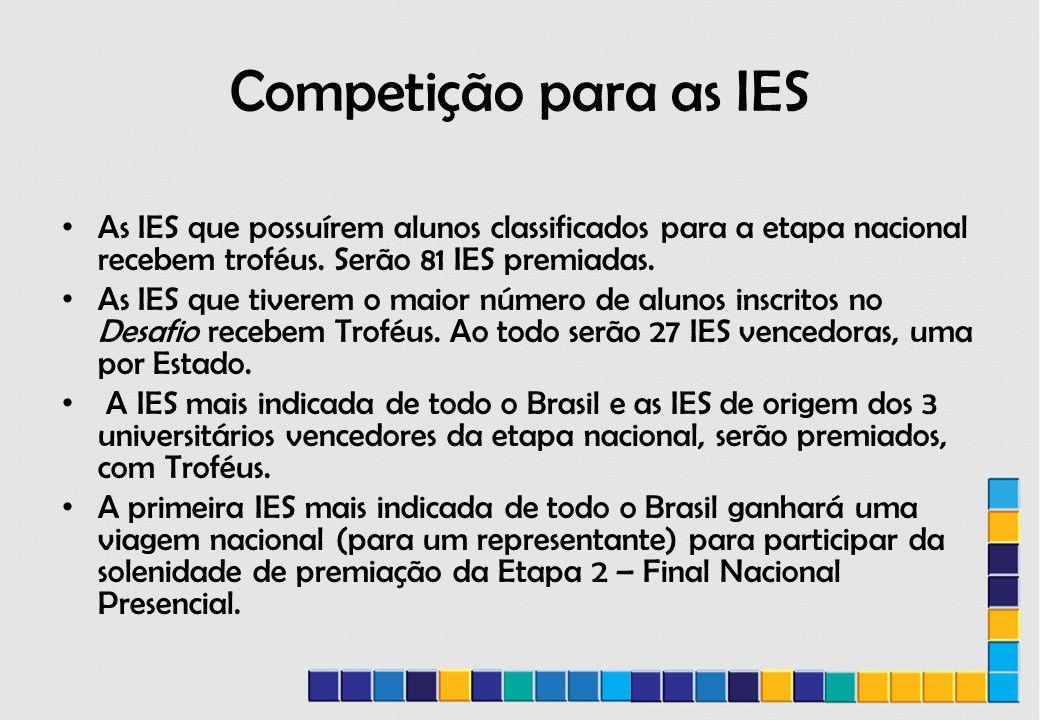 Competição para as IES As IES que possuírem alunos classificados para a etapa nacional recebem troféus. Serão 81 IES premiadas.