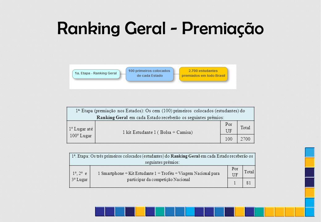 Ranking Geral - Premiação