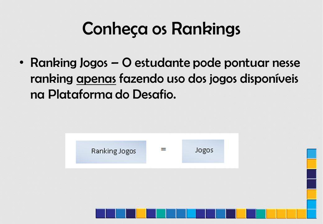 Conheça os Rankings Ranking Jogos – O estudante pode pontuar nesse ranking apenas fazendo uso dos jogos disponíveis na Plataforma do Desafio.