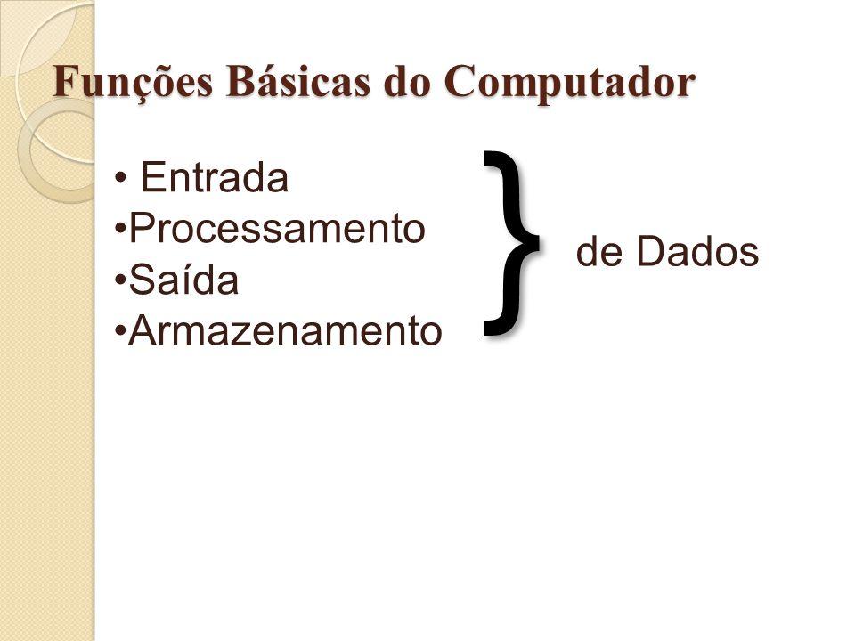 Funções Básicas do Computador
