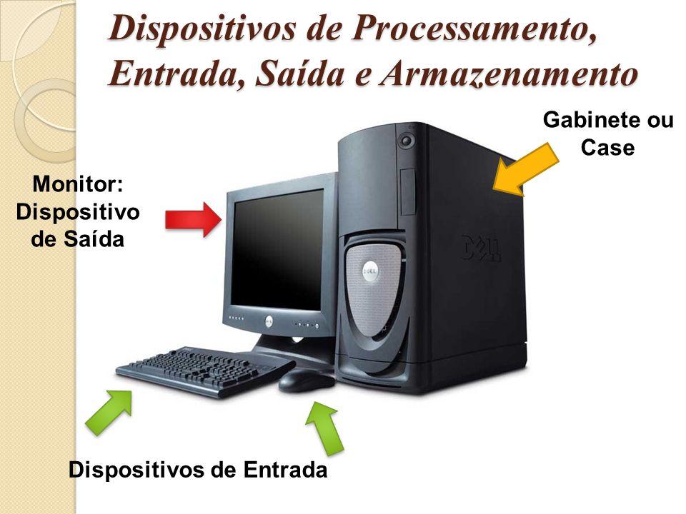 Dispositivos de Processamento, Entrada, Saída e Armazenamento de Dados