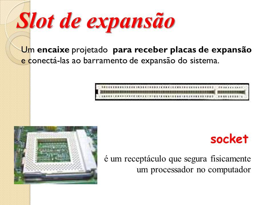 Slot de expansão socket