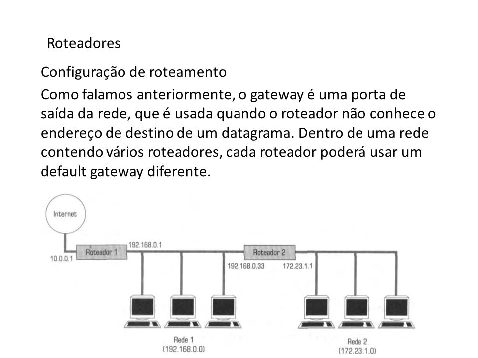 Roteadores Configuração de roteamento.