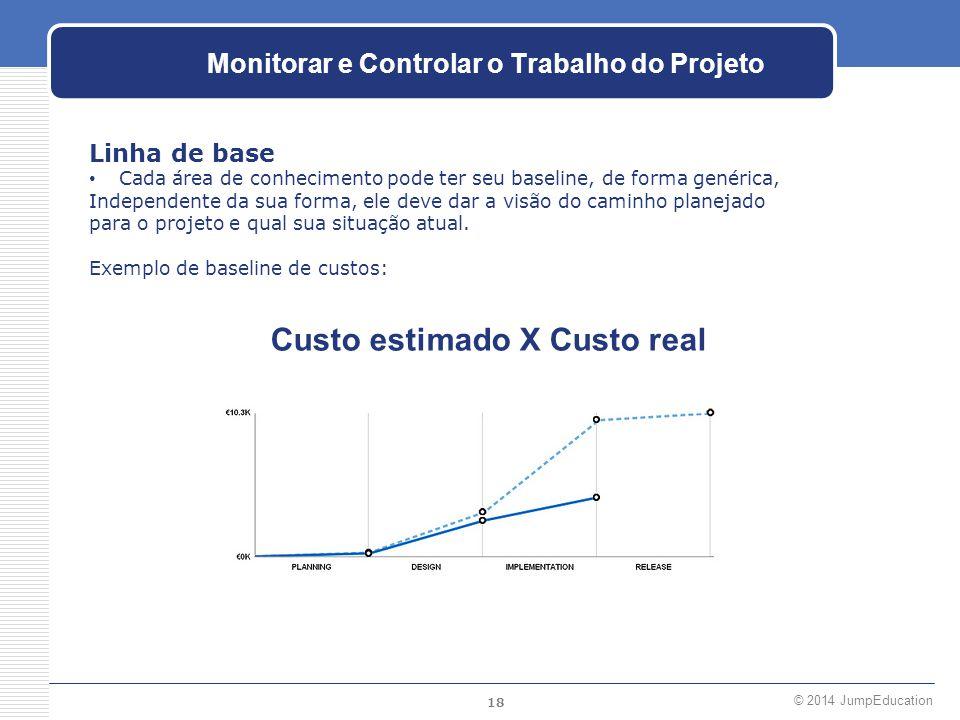 Monitorar e Controlar o Trabalho do Projeto