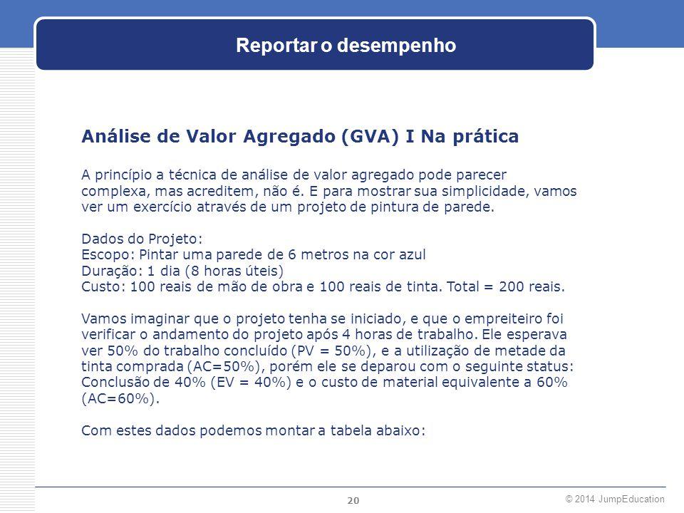 Reportar o desempenho Análise de Valor Agregado (GVA) I Na prática