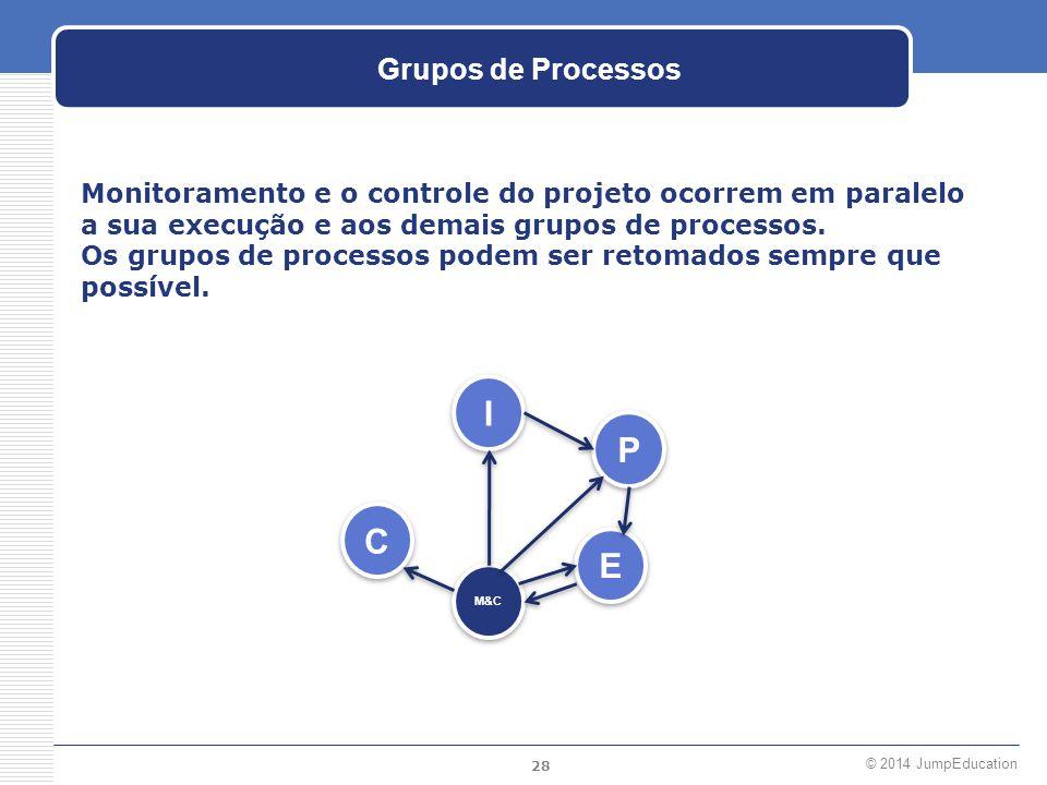 I P C E Grupos de Processos