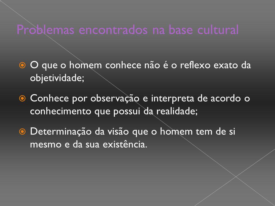 Problemas encontrados na base cultural