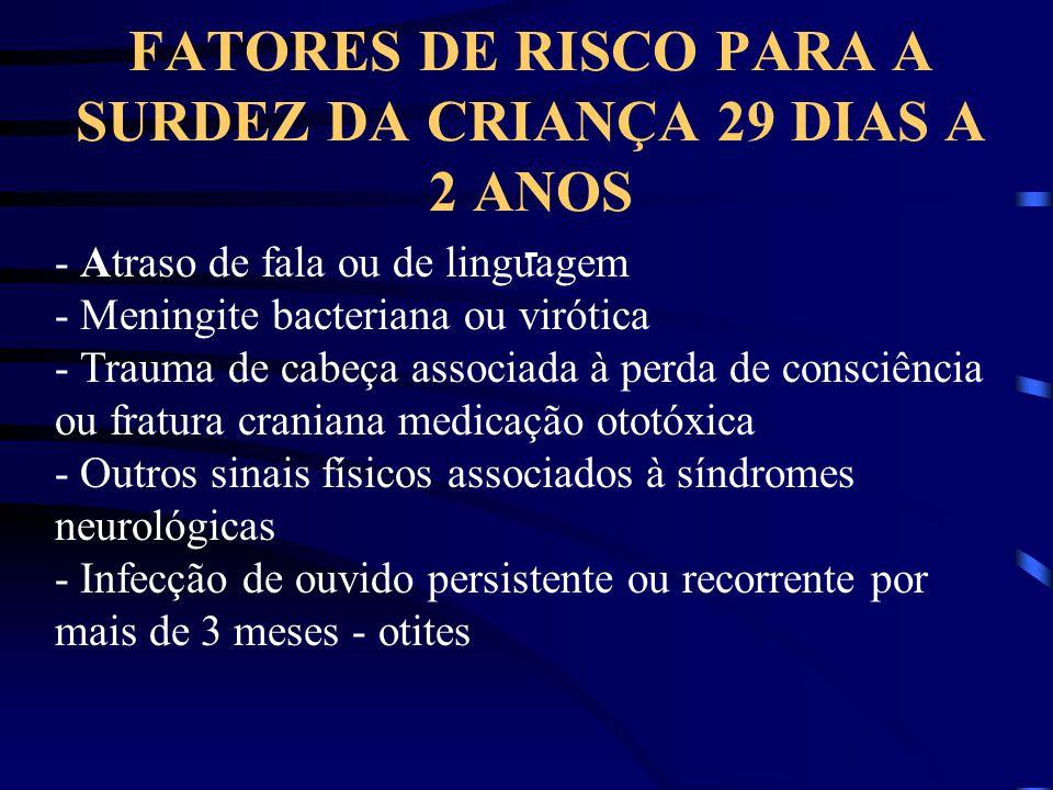 FATORES DE RISCO PARA A SURDEZ DA CRIANÇA 29 DIAS A 2 ANOS -