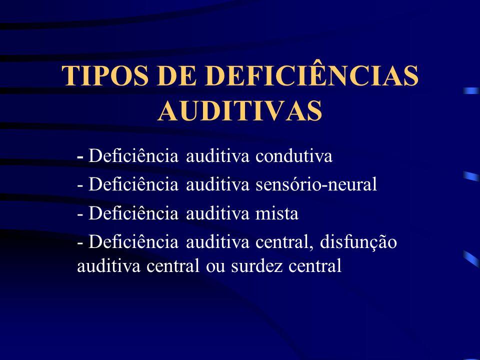 TIPOS DE DEFICIÊNCIAS AUDITIVAS