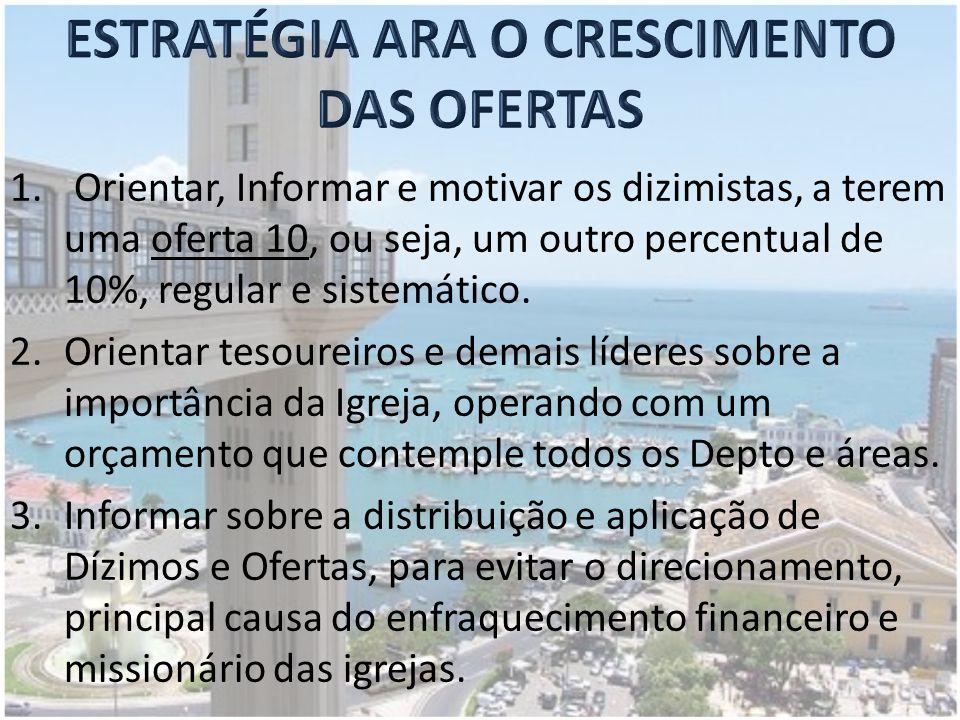 ESTRATÉGIA ARA O CRESCIMENTO DAS OFERTAS