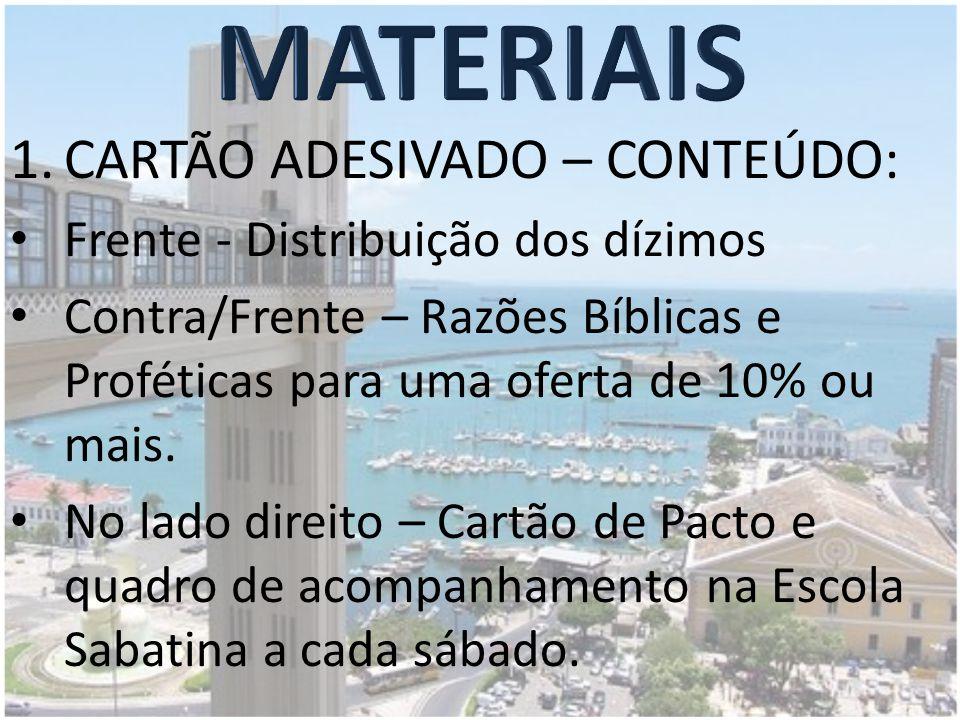 MATERIAIS CARTÃO ADESIVADO – CONTEÚDO: