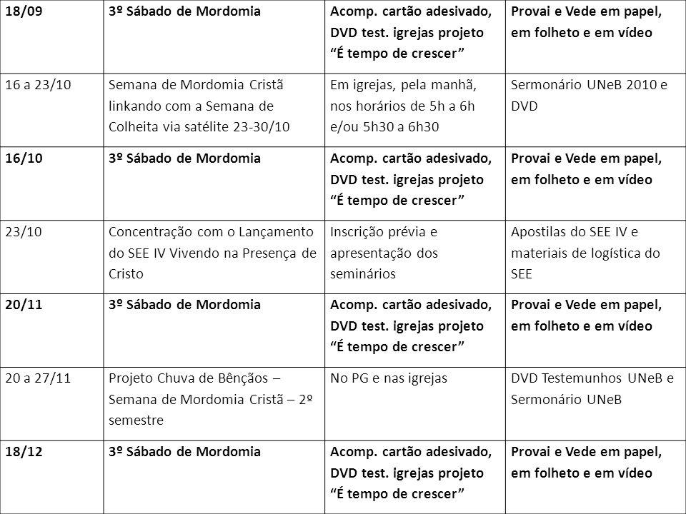 18/09 3º Sábado de Mordomia. Acomp. cartão adesivado, DVD test. igrejas projeto É tempo de crescer