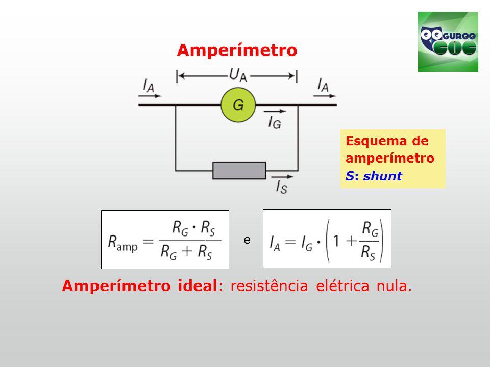 Amperímetro ideal: resistência elétrica nula.