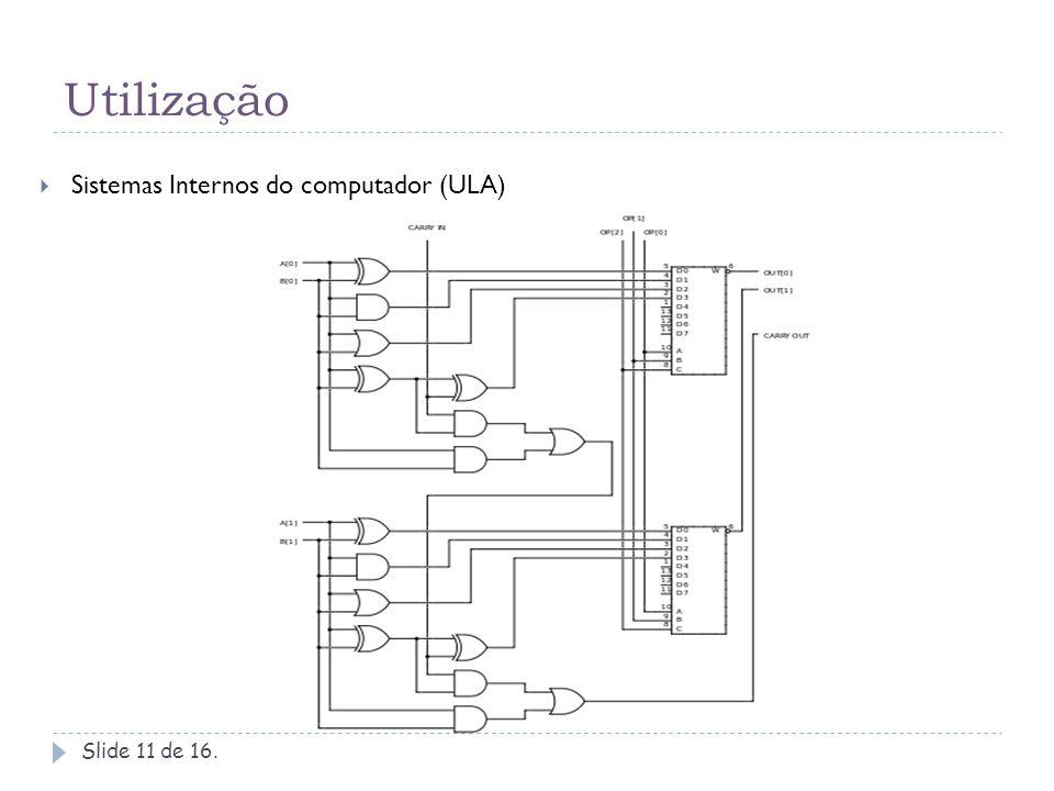 Utilização Sistemas Internos do computador (ULA)
