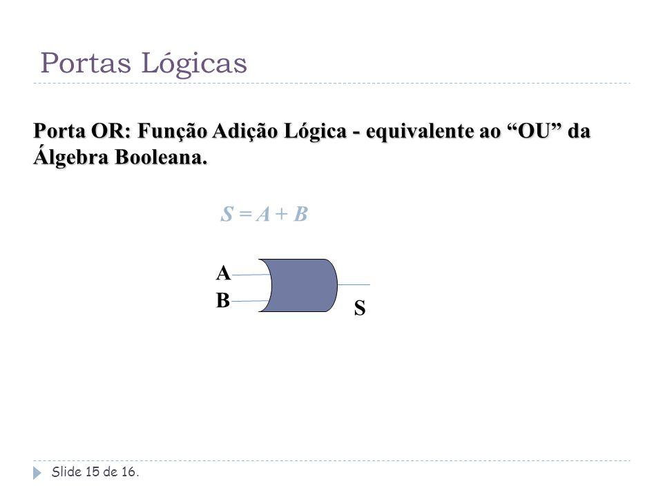 Portas Lógicas Porta OR: Função Adição Lógica - equivalente ao OU da Álgebra Booleana. S = A + B.