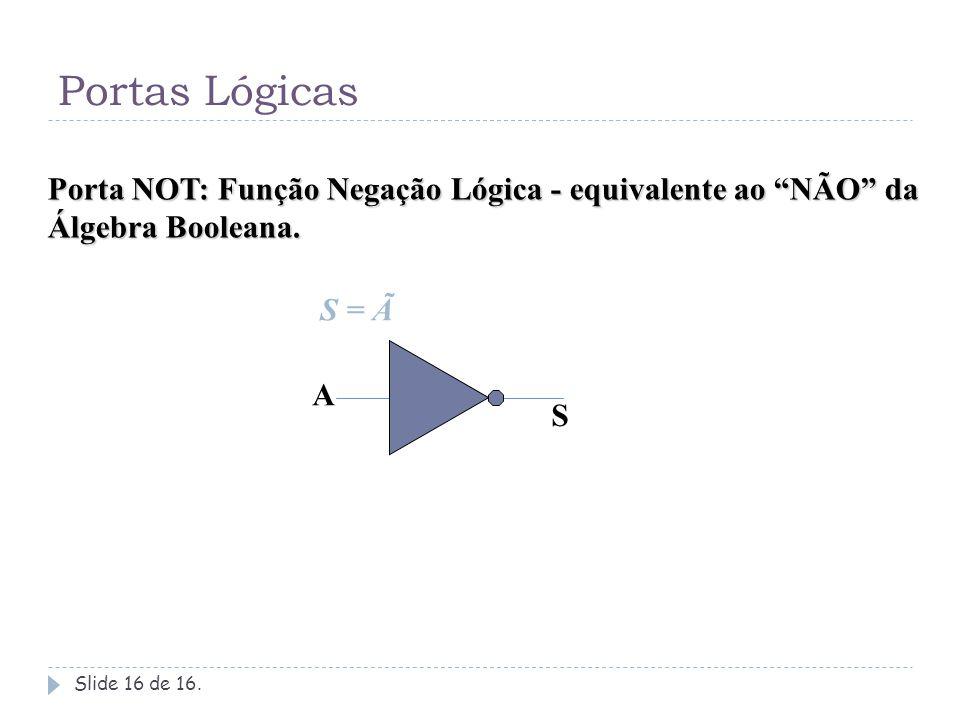Portas Lógicas Porta NOT: Função Negação Lógica - equivalente ao NÃO da Álgebra Booleana. S = Ã.