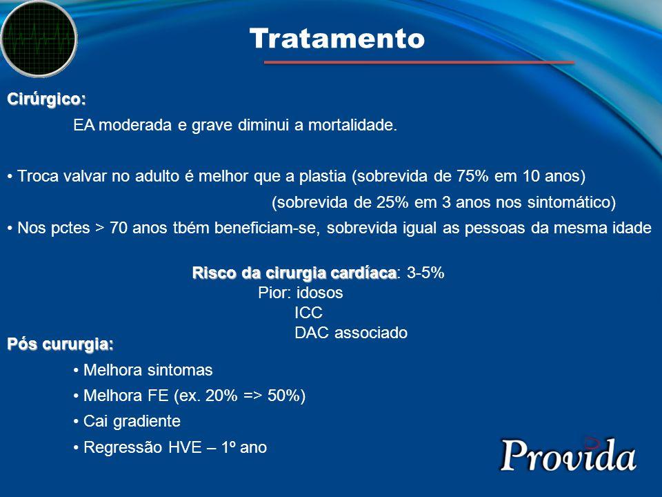 Tratamento Cirúrgico: EA moderada e grave diminui a mortalidade.