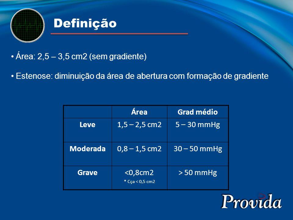 Definição Área: 2,5 – 3,5 cm2 (sem gradiente)