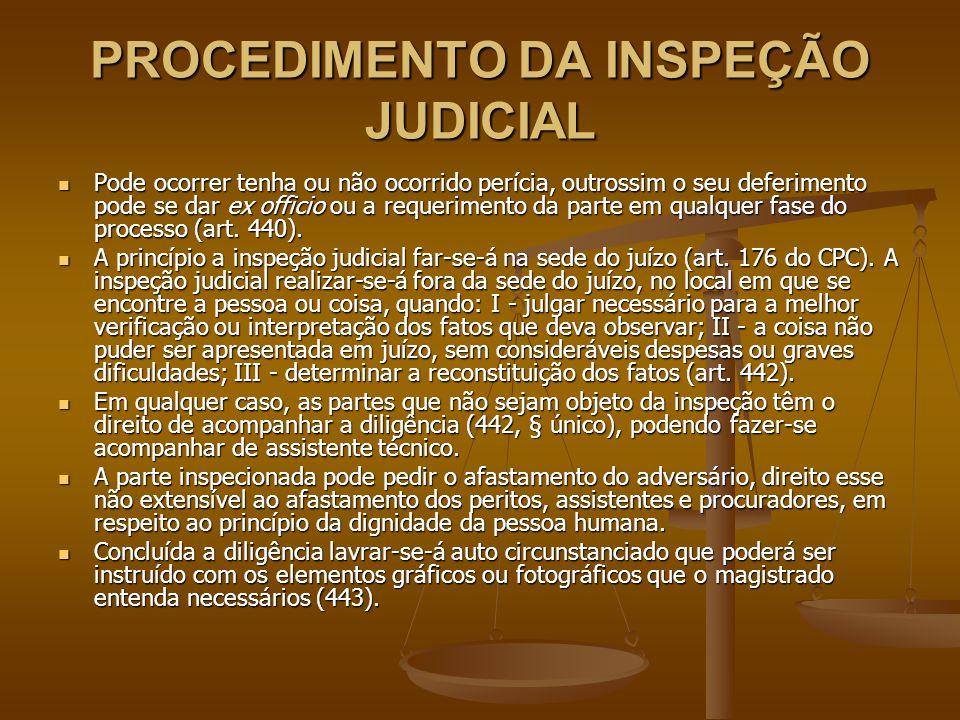 PROCEDIMENTO DA INSPEÇÃO JUDICIAL