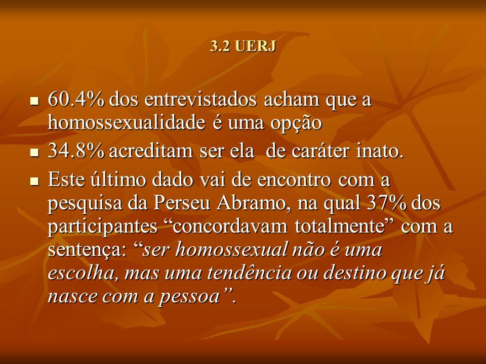 60.4% dos entrevistados acham que a homossexualidade é uma opção