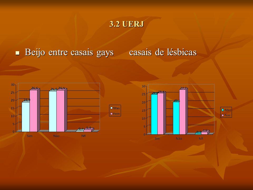 Beijo entre casais gays casais de lésbicas