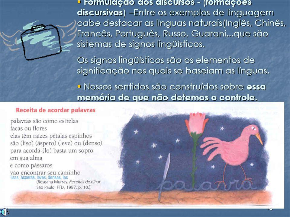 Formulação dos discursos - (formações discursivas) –Entre os exemplos de linguagem cabe destacar as línguas naturais(Inglês, Chinês, Francês, Português, Russo, Guarani...que são sistemas de signos lingüísticos.