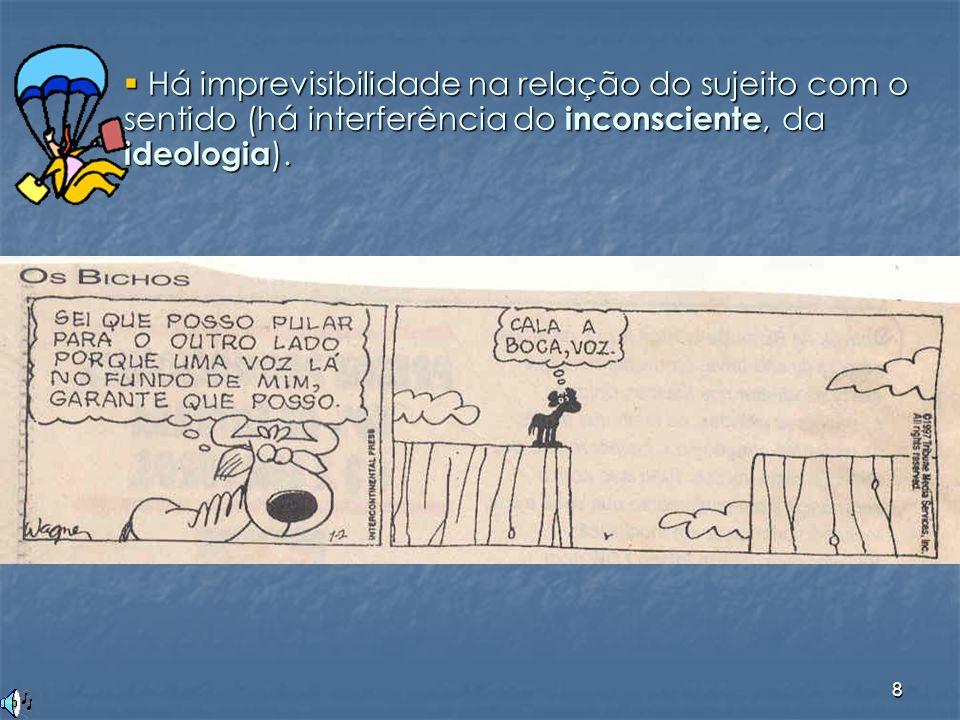 Há imprevisibilidade na relação do sujeito com o sentido (há interferência do inconsciente, da ideologia).
