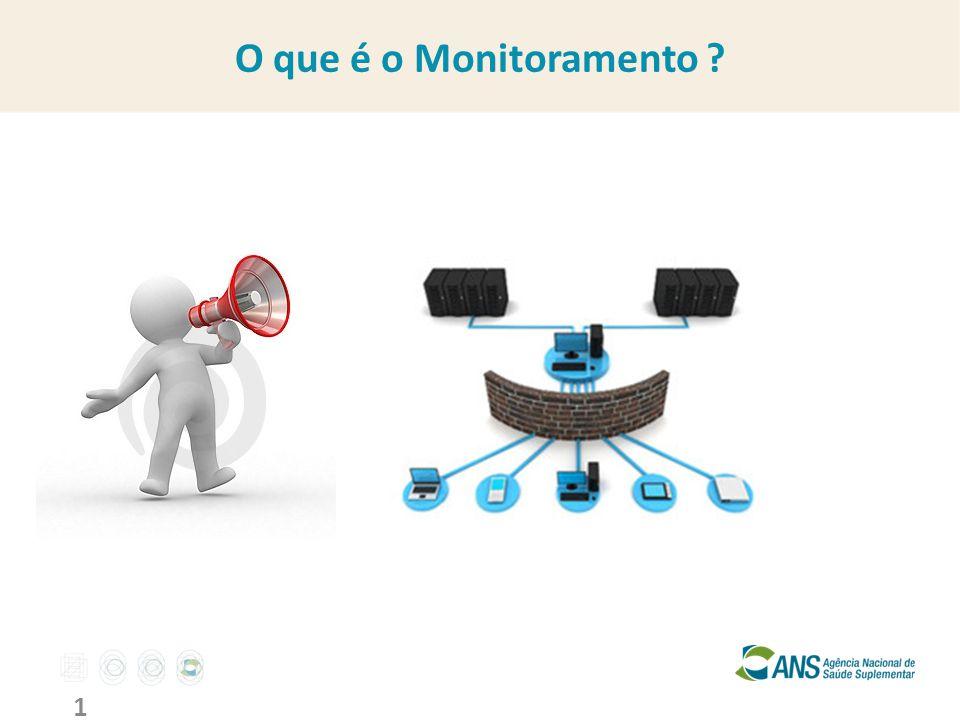 O que é o Monitoramento