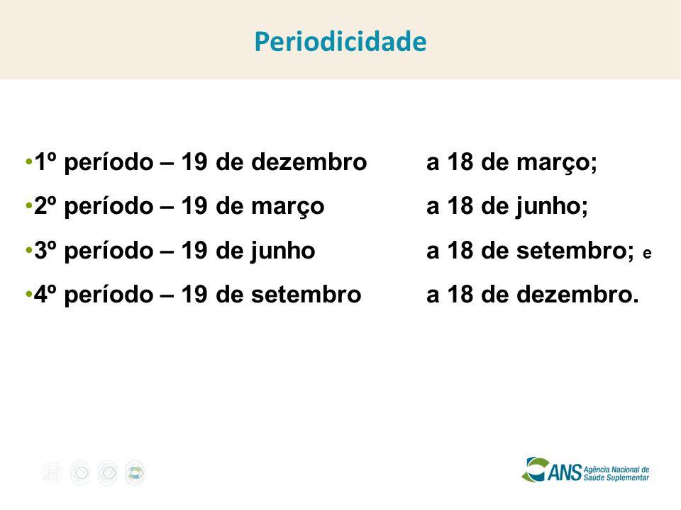 Periodicidade 1º período – 19 de dezembro a 18 de março;