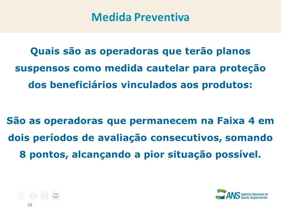 Medida Preventiva Quais são as operadoras que terão planos suspensos como medida cautelar para proteção dos beneficiários vinculados aos produtos: