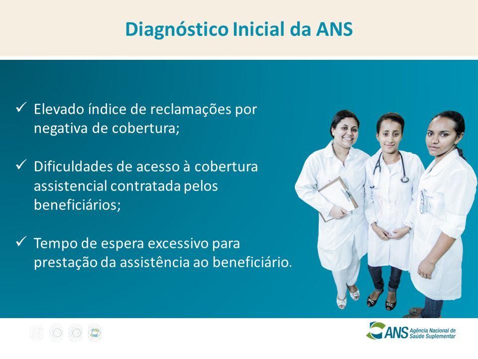Diagnóstico Inicial da ANS