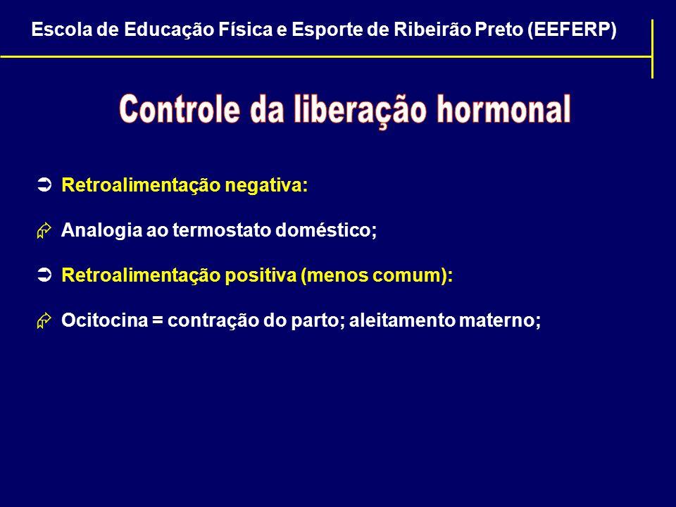 Controle da liberação hormonal