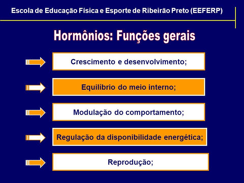Hormônios: Funções gerais