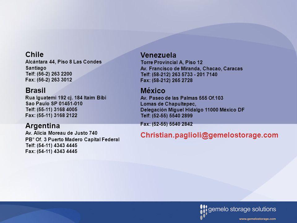 Chile Venezuela Brasil México Argentina