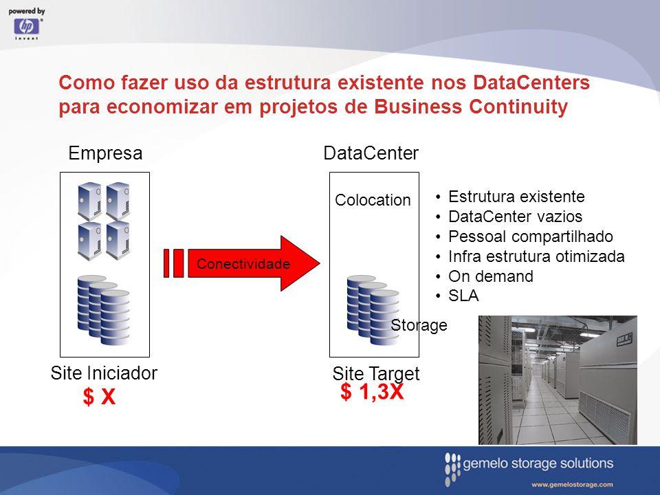 Como fazer uso da estrutura existente nos DataCenters para economizar em projetos de Business Continuity