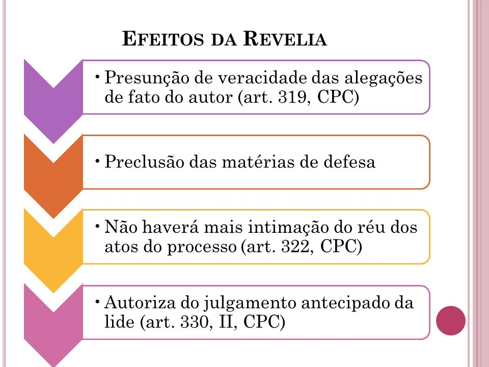Efeitos da Revelia Presunção de veracidade das alegações de fato do autor (art. 319, CPC) Preclusão das matérias de defesa.
